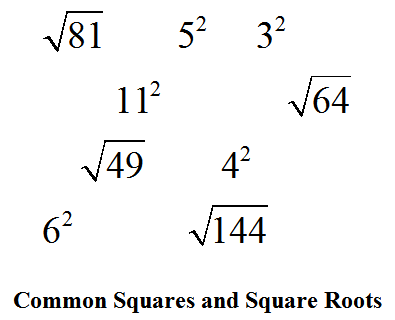 Link to the Squares and Square Roots Webpage at FactMonster.com